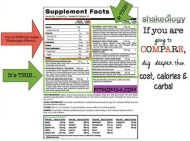 SHAKEOLOGY~The Cost, Calories, &Carbs!